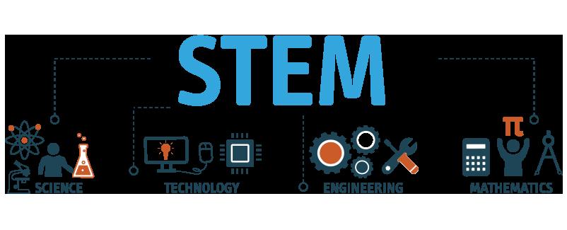Kinvert STEM